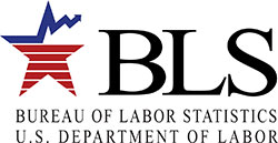 Data Provided By Bureau of Labor Statistics U.S. Department of Labor