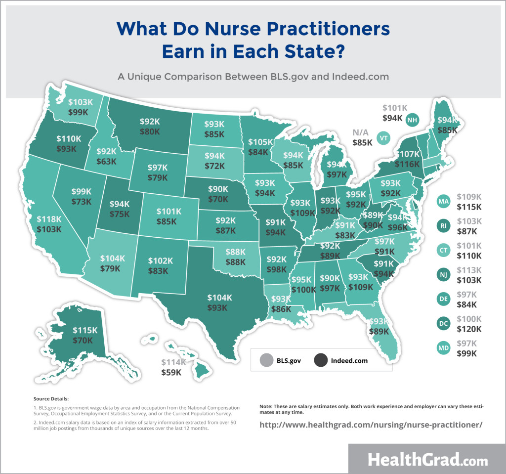 Highest Paying Country For Registered Nurse Rn: Best NP Nurse Practitioner Careers + MSN Salary Outlook
